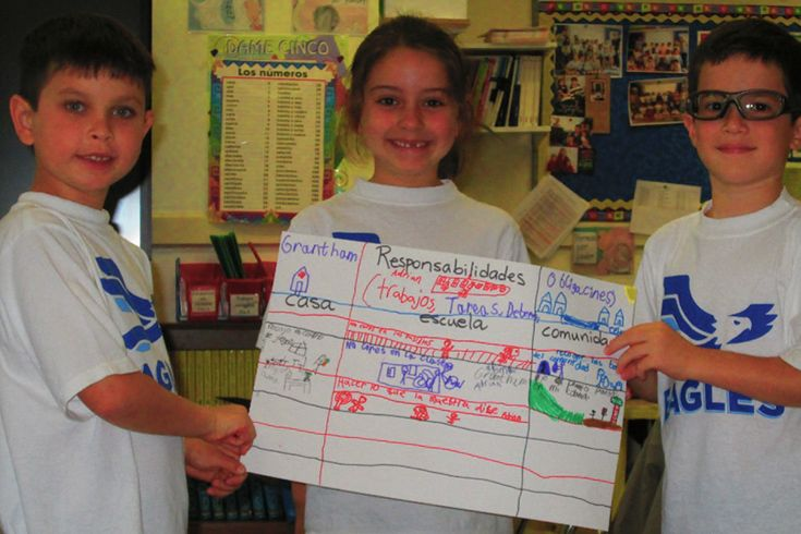 Grade 2 Spanish Class Learn about Community Responsibility