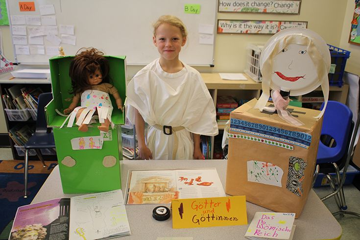 Grade 2 German Class Present Living Museums Roman Empire