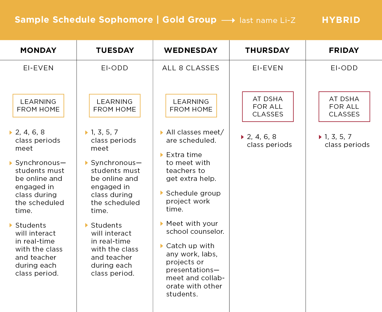 Click the arrow to view Red and Gold Group hybrid sample schedules.