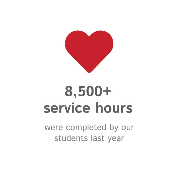 8500 service hours