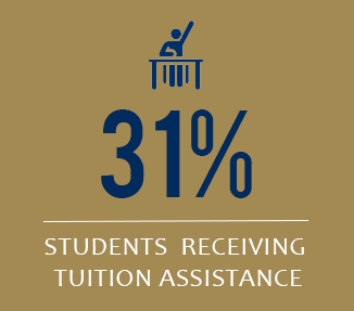 31% Students Receiving Tuition Assistance