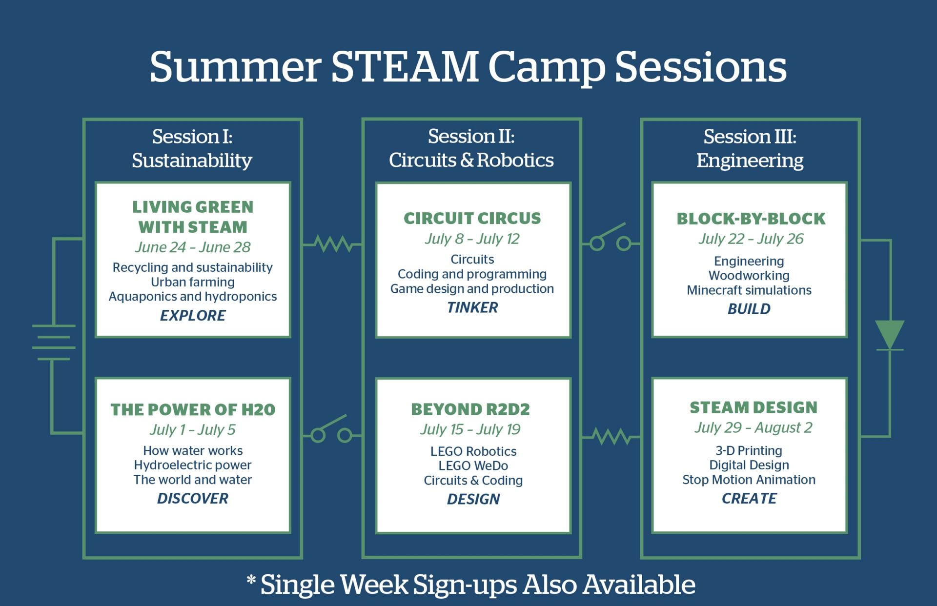 Circuit Says Nyc Must Pay Tuition Of >> Summer Steam Camp