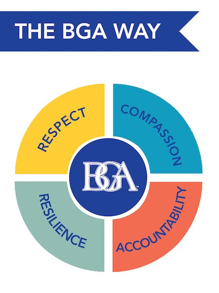 The BGA Way is our approach to character education. Respect, compassion, accountability, and resilience constitute the foundations of character in the BGA Way. These traits are the foundations of our character education programming across divisions.