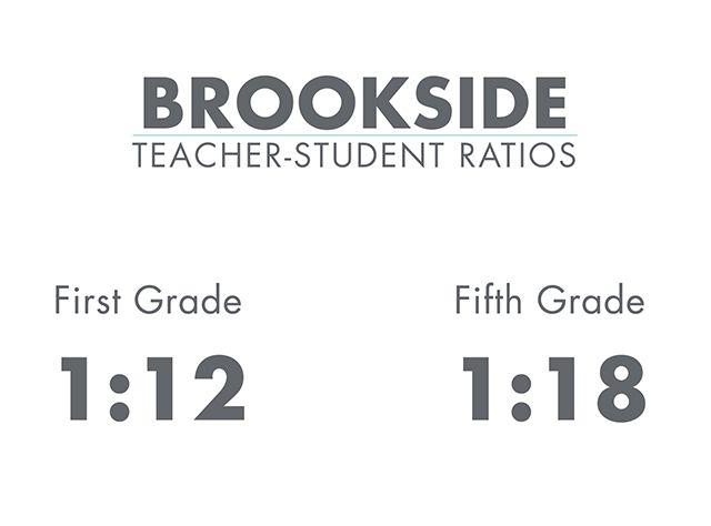 Cranbrook Schools Lower   Grades 1-5