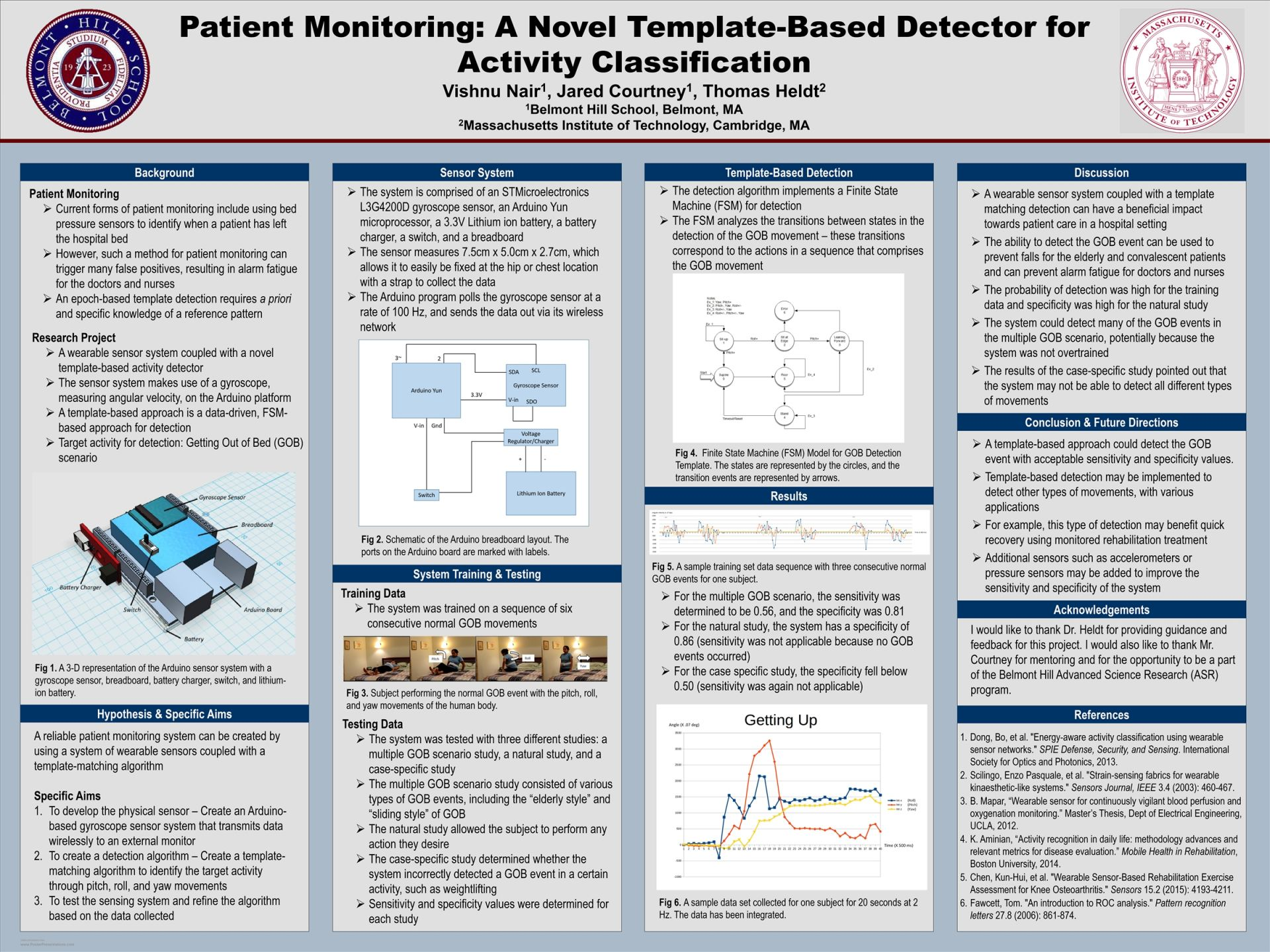 Vishnu Nair-Patient Monitoring-A Novel Template-Based Detector for Activity Classification