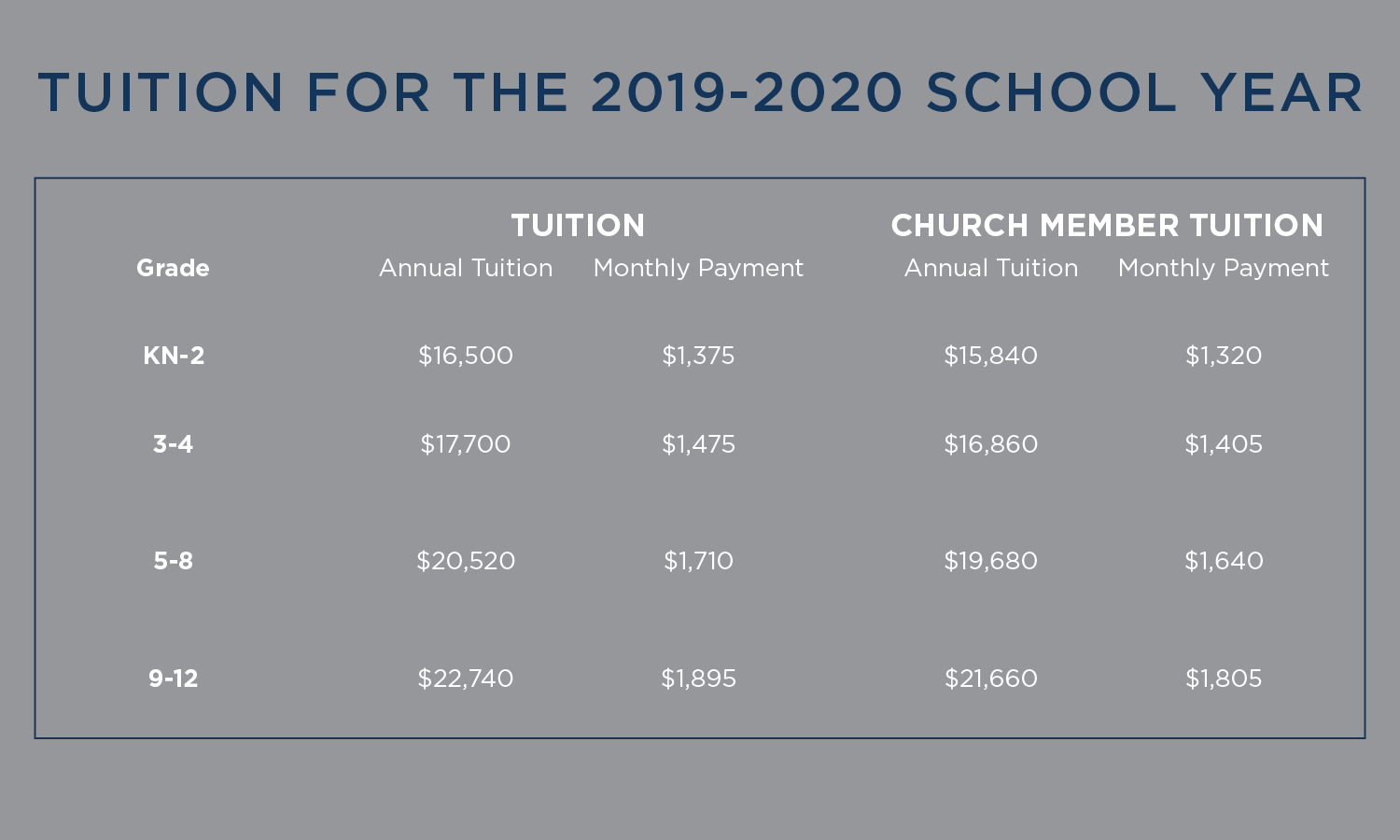 Tution & Financial Aid | Second Baptist School | Private Schools Houston