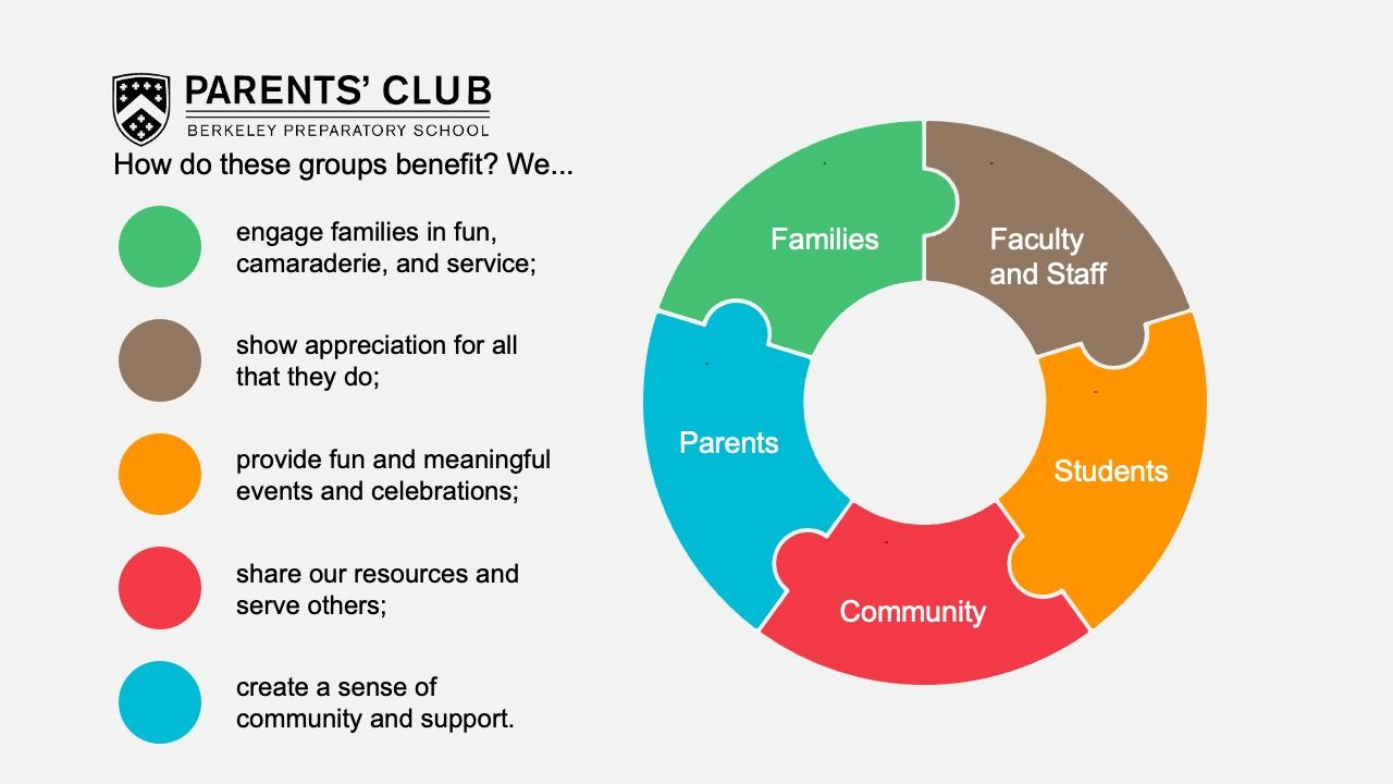 How do these groups benefit?