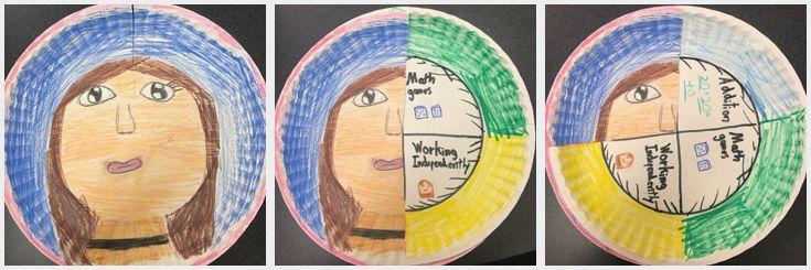 Severn School 3rd grade math strengths creative project.