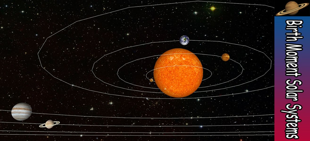 Students create a 3D scale model of the Solar System as it was the moment of their birth.