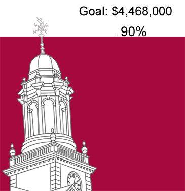 2019–20 Groton Fund