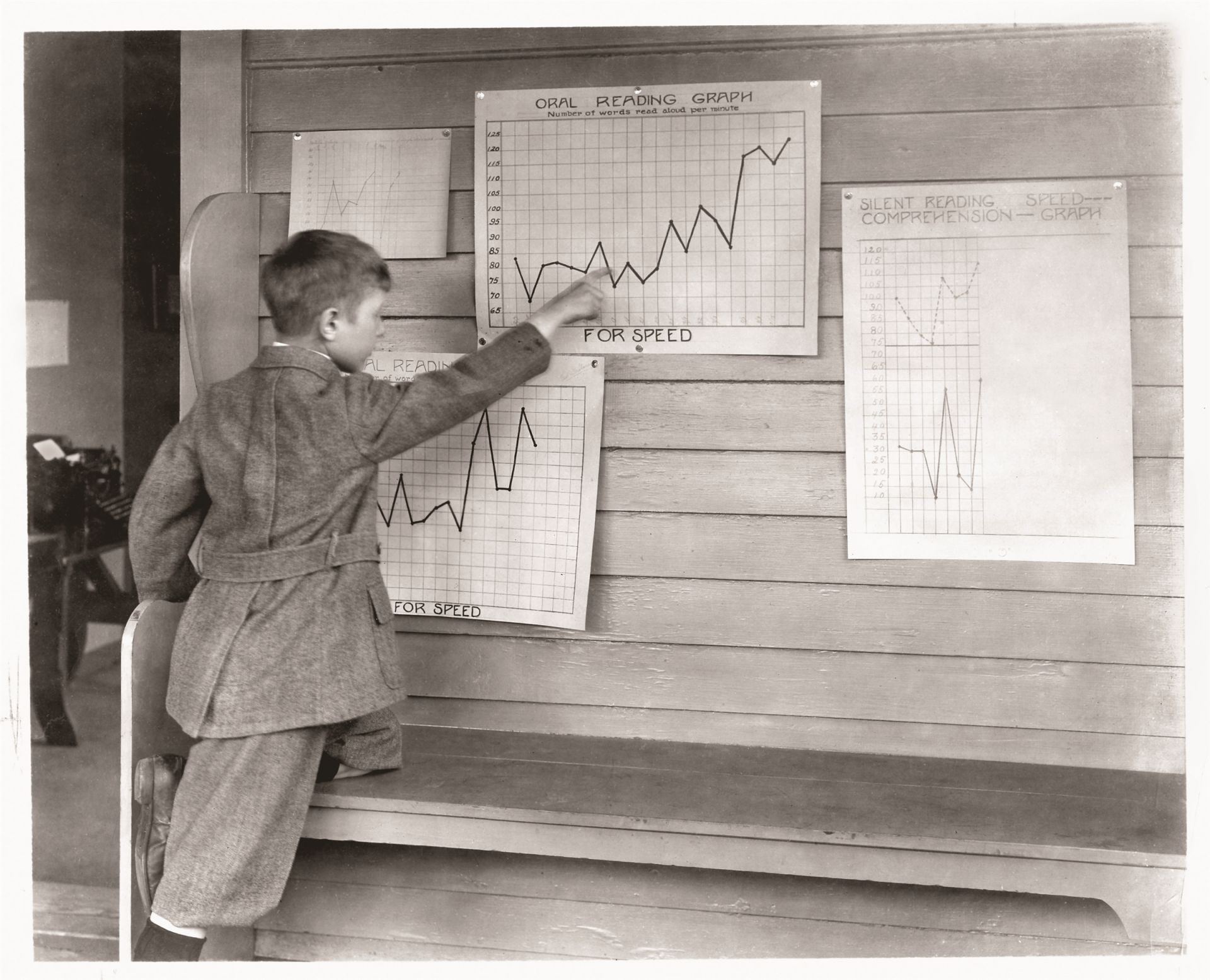 A middle school student charts his oral reading skills. (c. 1920s)