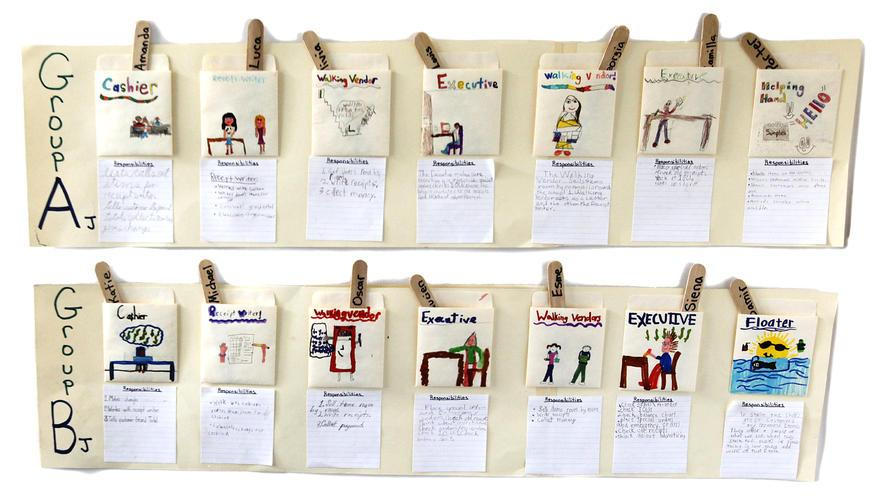 Job assignments made by the 9s for the efficient running of their Store, which supplies the entire school with classroom and office essentials.