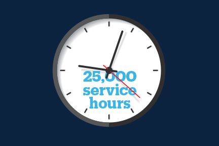 25,000 Service Hours performed by Men of Moeller last year
