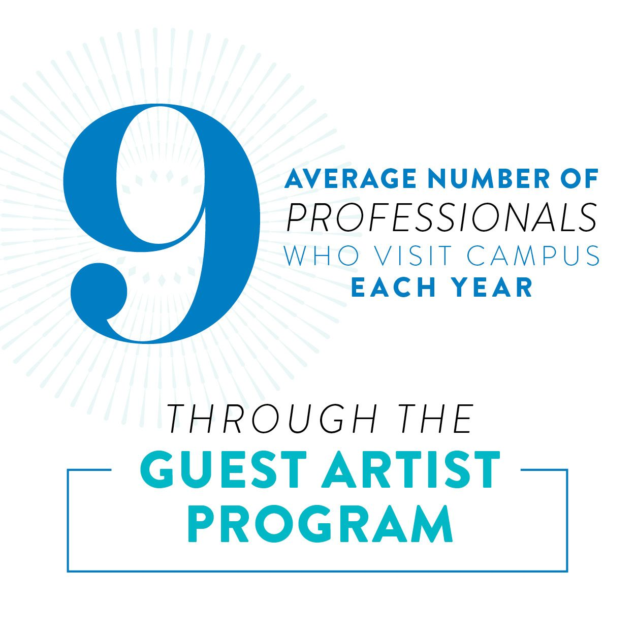 9: average number of professionals who visit campus each year through the Guest Artist Program