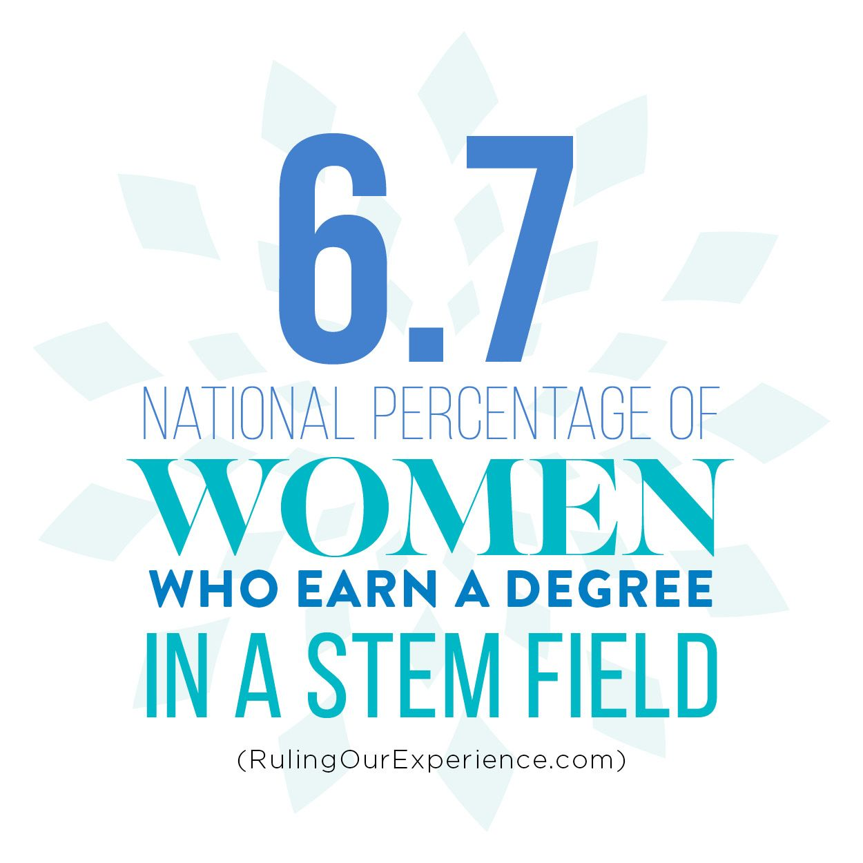 6.7 national percentage of women who earn a degree in a STEM field (RulingOurExperience.com)