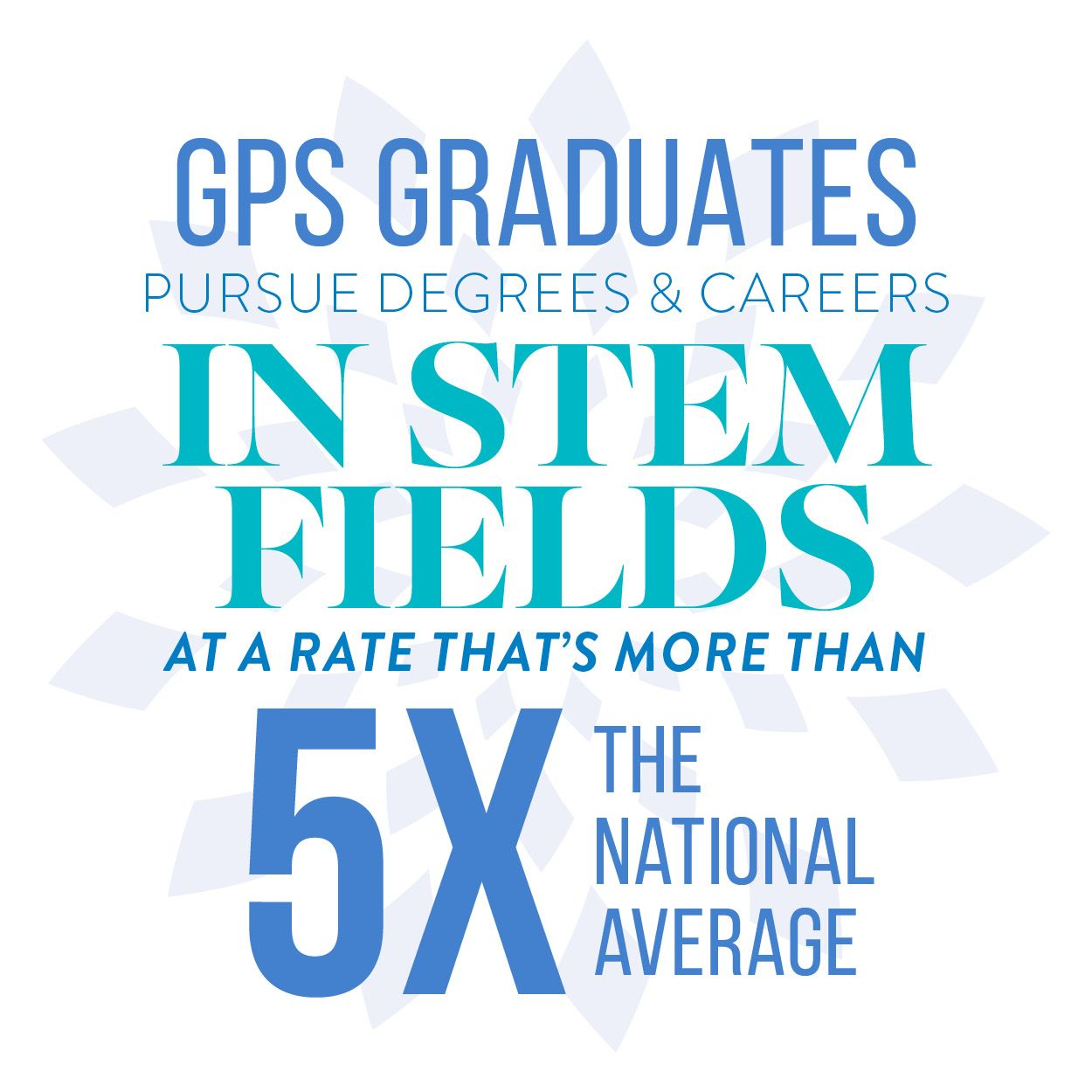 GPS graduates go on to pursue degrees and careers in STEM fields at a rate that's more than five times the national average for women