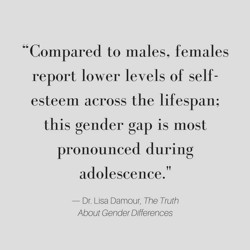 Compared to males, females report lower levels of self-esteem across the lifespan; this gender gap is most pronounced during adolescence. Dr. Lisa Damour, The Truth About Gender Differences