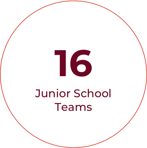 Junior Schoolers have both competitive and non-competitive options throughout the year. Students entering the 7th grade play on an interscholastic team in the fall season, to encourage bonding with their new classmates.