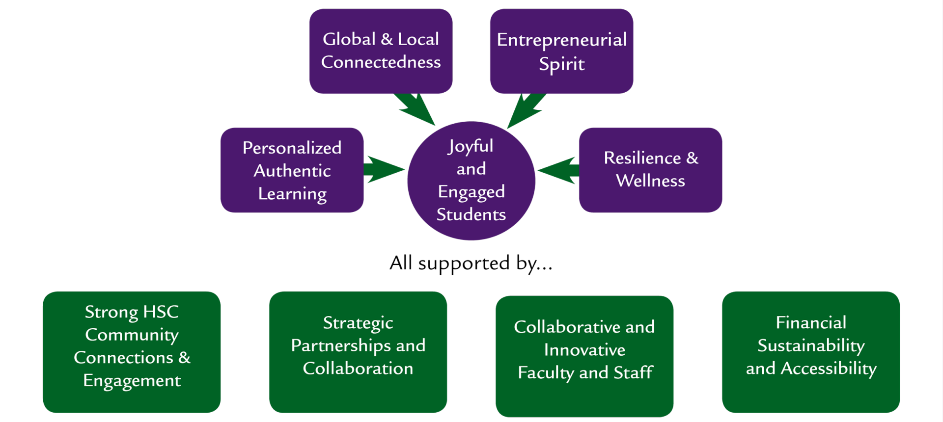 Strategic Plan 2014-Image