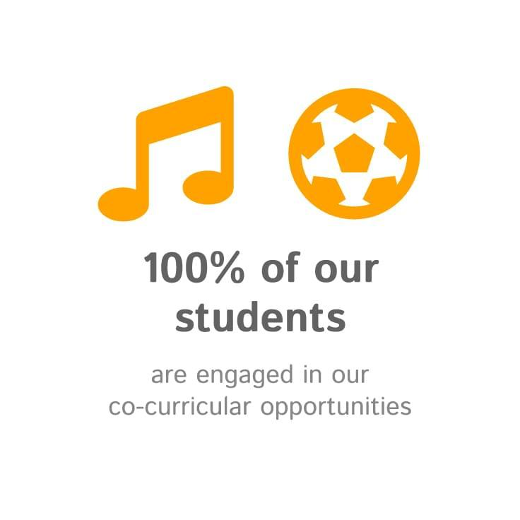 Co-curricular Participation