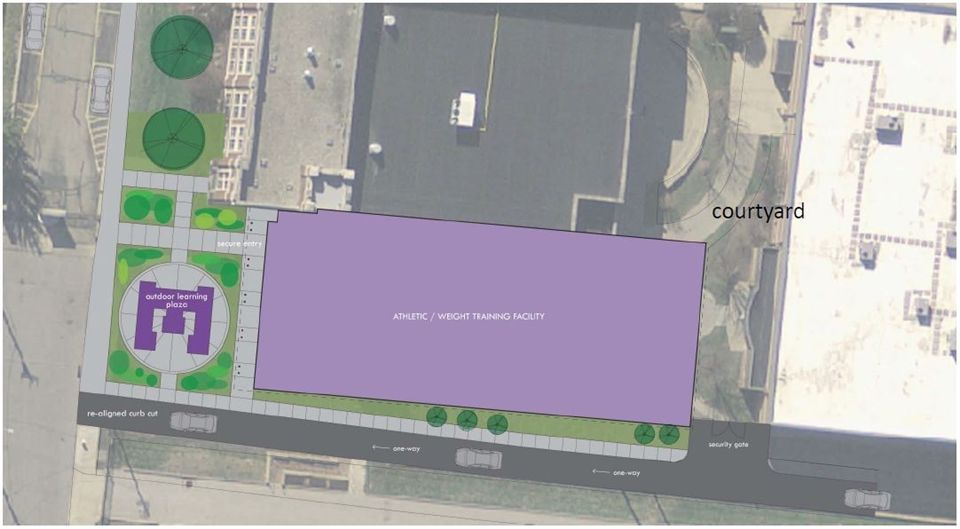 Elder High School To Construct New Panther Fitness Center