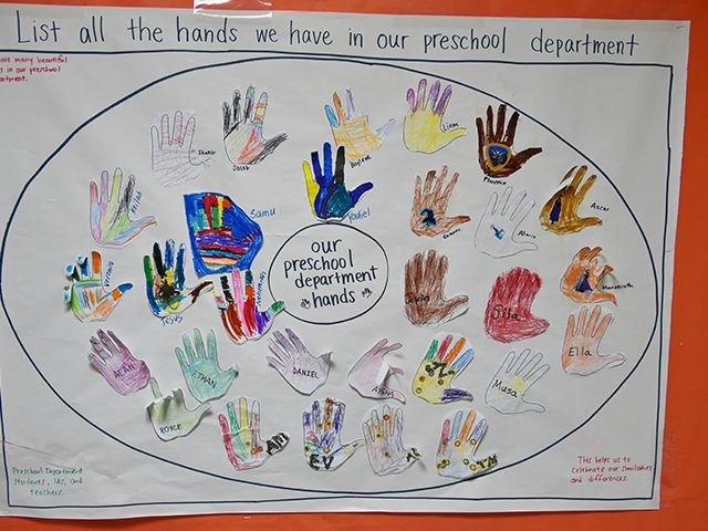 The center circle of the circle map contains the phrase – our preschool department hands. The outer circle contains multi-colored paper cutouts of students' hands that have been colored with crayons. The first name of a student appears in or next to each hand.