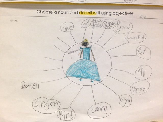 A crayon drawing of Cinderella, wearing a long blue dress, is in the center circle of the bubble map. Smaller circles are connected to the main circle by straight lines. The smaller circles contain adjectives – caring, kind, happy, beautiful – to describe Cinderella.