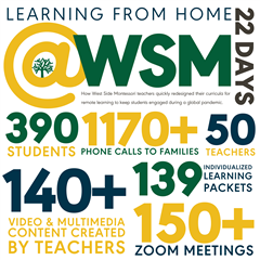 Learning from Home @WSM