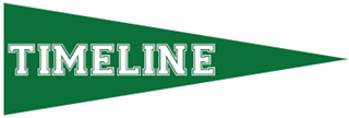 college links timeline