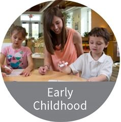 Early Childhood homepage link