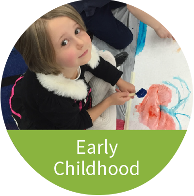 BW HP: Early Childhood