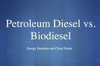 Energy Densities of Diesel, Biodiesel, and Their Blends