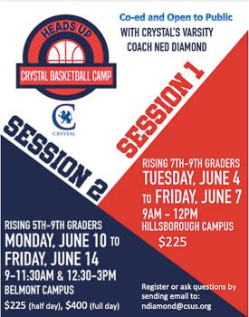 Heads Up Basketball Camp