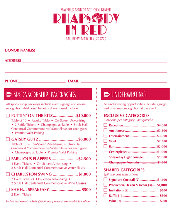 Rhapsody in Red Donation Form