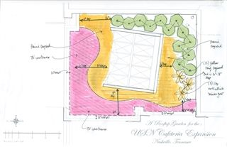 A mockup of the rooftop garden for the USN cafeteria expansion, created by USN parent Ben Page.