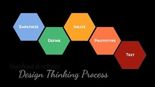 Design Thinking at Shore