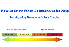 It's important to know when it's time to seek help, and where to find it. Students have lots of options both within and outside of the Greenwood community for support.