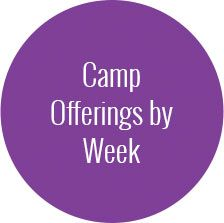 Camp Offerings By Week