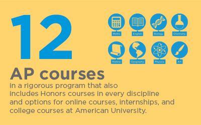 12 AP Courses