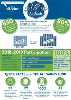 ASF Infographic