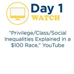 """Privilege/Class/Social Inequalities Explained in a $100 Race"" - Day 1"