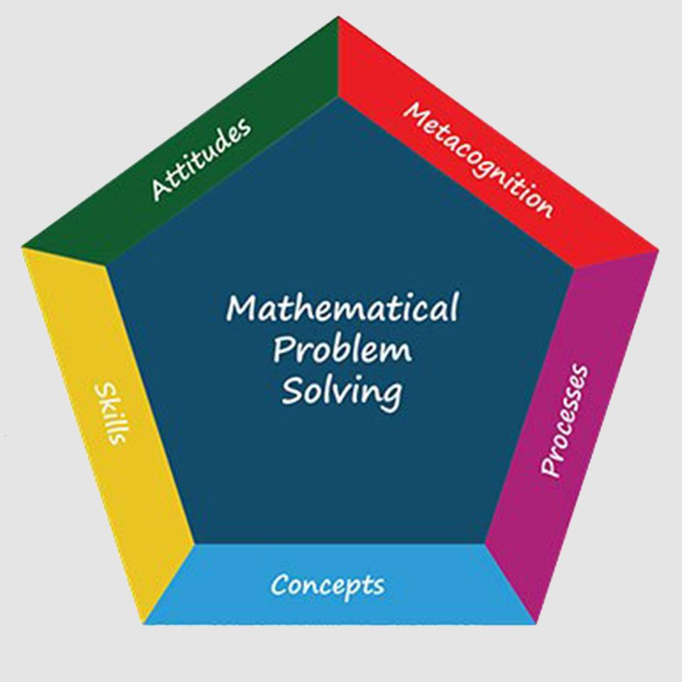 Explore Our Math Program